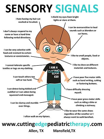 sensory signals poster, autism spectrum